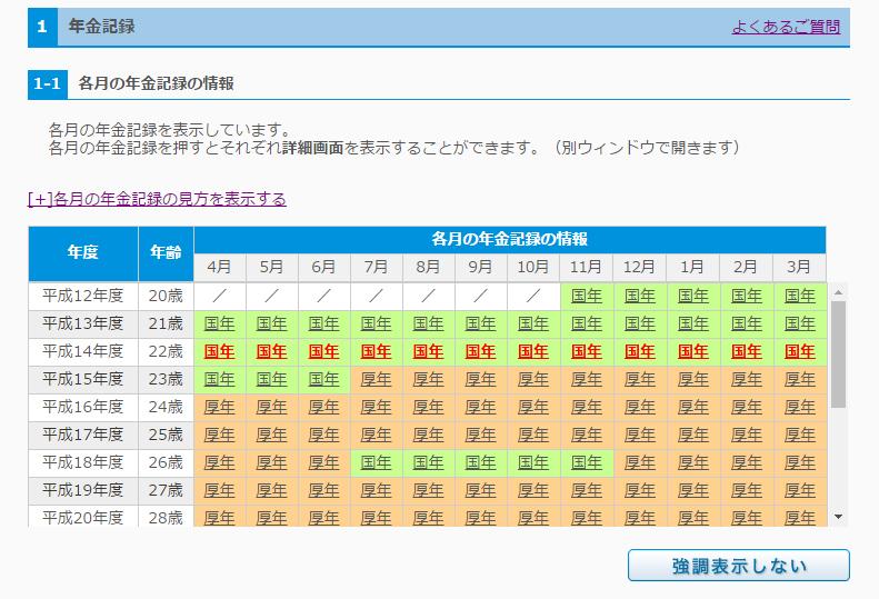 ねんきんネット 年金記録の確認画面